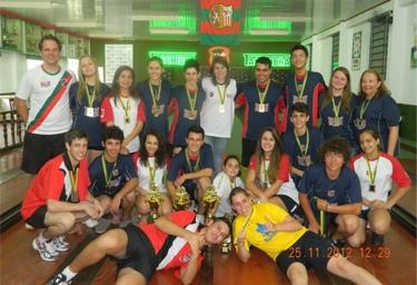 Campeonato Brasileiro de Clubes Juvenil e Juniores